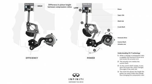 Nissan Reveals World's First Production Variable Compression Engine