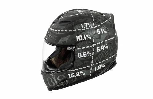 Helmet Crash Statistics - Why An Open-Face can be Fatal