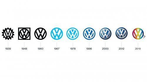 vw-logos