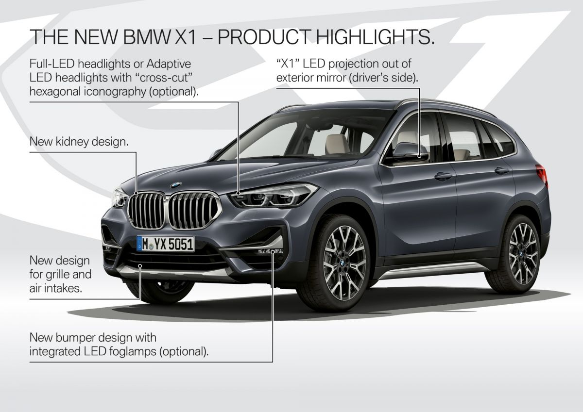 Bmw X1 Gets A New Makeover And Plug In Hybrid Option